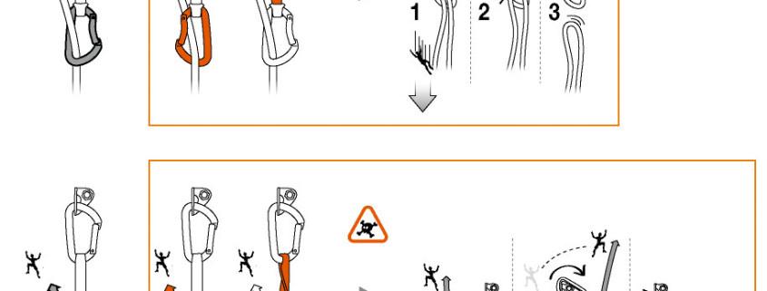 Richtiges Clippen beim Klettern